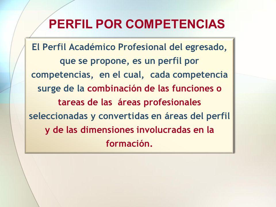 El Perfil Académico Profesional del egresado, que se propone, es un perfil por competencias, en el cual, cada competencia surge de la combinación de l