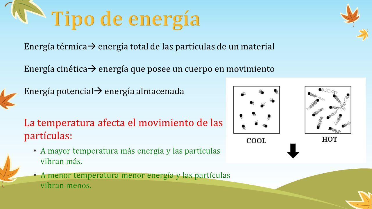 La temperatura afecta el movimiento de las partículas: A mayor temperatura más energía y las partículas vibran más.