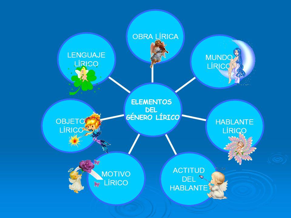 Lengua Castellana y Comunicación Primero Medio Prof: Nivia Rivera
