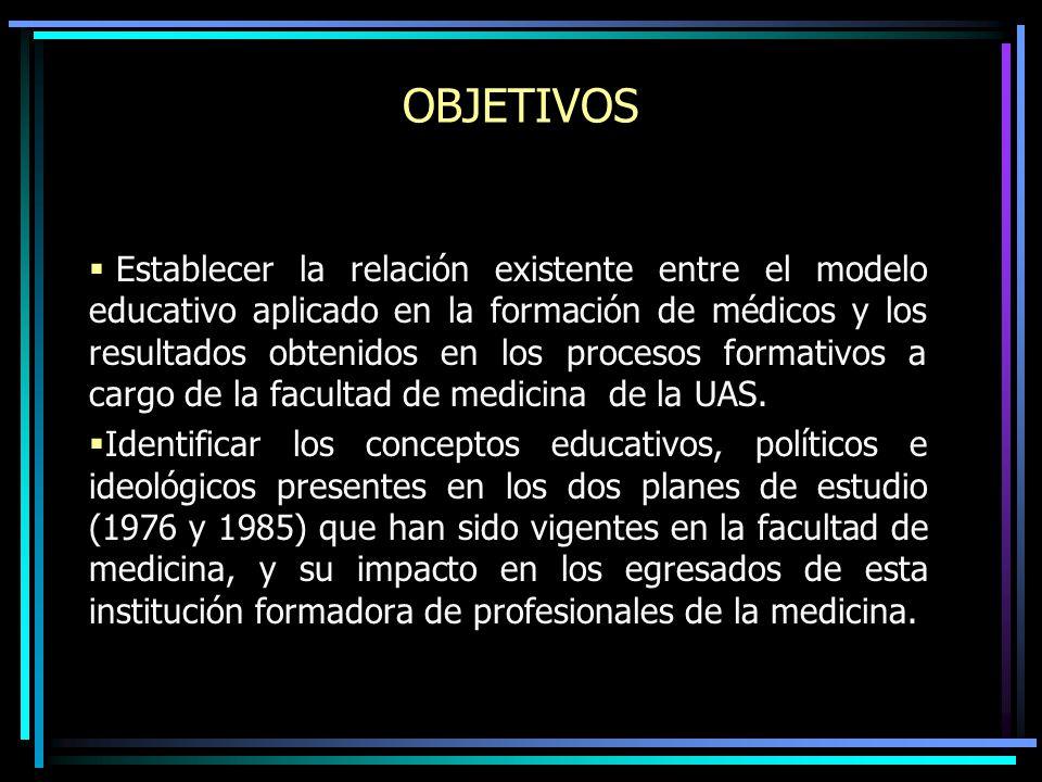 objetivos establecer la relacin existente entre el modelo educativo aplicado en la formacin de mdicos