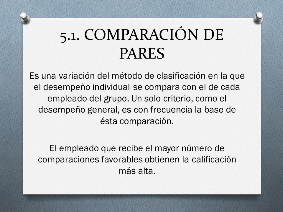 5.1. COMPARACIÓN DE PARES Es una variación del método de clasificación en la que el desempeño individual se compara con el de cada empleado del grupo.