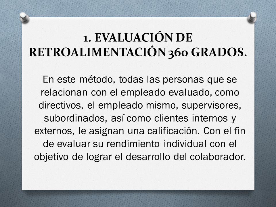 1.EVALUACIÓN DE RETROALIMENTACIÓN 360 GRADOS.