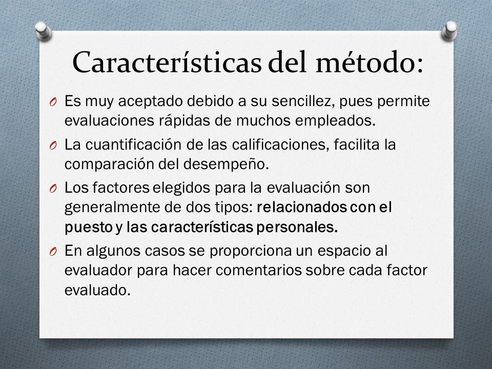Características del método: O Es muy aceptado debido a su sencillez, pues permite evaluaciones rápidas de muchos empleados.