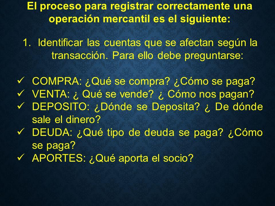El proceso para registrar correctamente una operación mercantil es el siguiente: 1.Identificar las cuentas que se afectan según la transacción.
