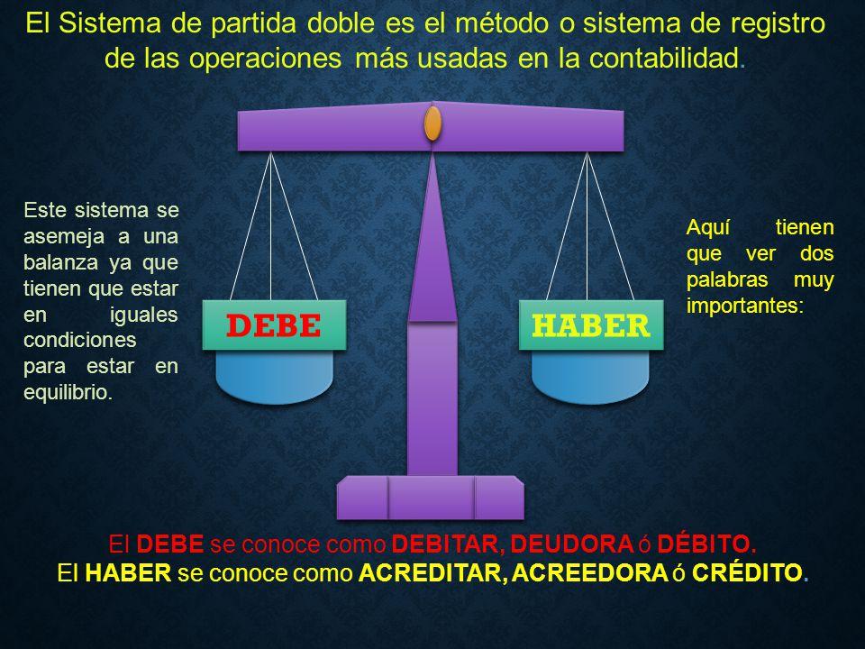 HABER DEBE Este sistema se asemeja a una balanza ya que tienen que estar en iguales condiciones para estar en equilibrio.