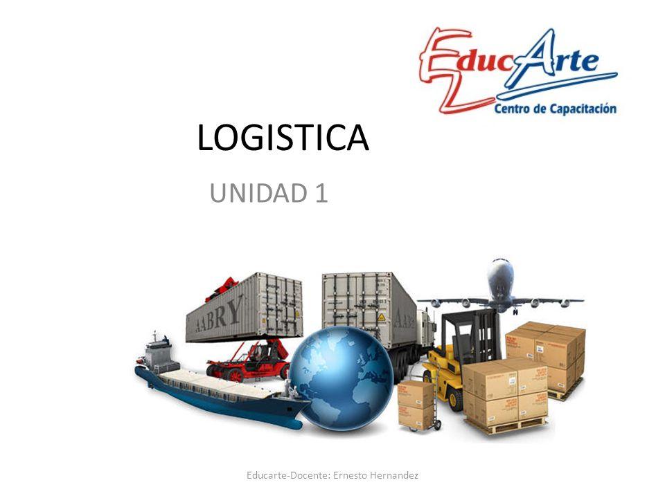 Temas unidad 1 Concepto logistica Subsistemas Actividades claves Costos logisticos Concepto de logistica de almacenes Educarte-Docente: Ernesto Hernandez