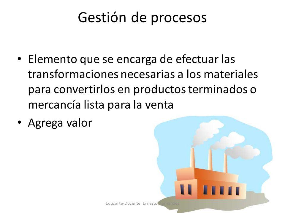 Gestión de procesos Elemento que se encarga de efectuar las transformaciones necesarias a los materiales para convertirlos en productos terminados o mercancía lista para la venta Agrega valor Educarte-Docente: Ernesto Hernandez