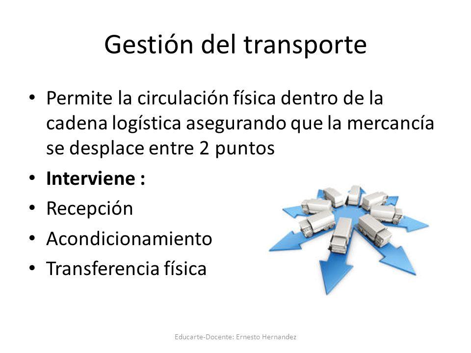 Gestión del transporte Permite la circulación física dentro de la cadena logística asegurando que la mercancía se desplace entre 2 puntos Interviene : Recepción Acondicionamiento Transferencia física Educarte-Docente: Ernesto Hernandez