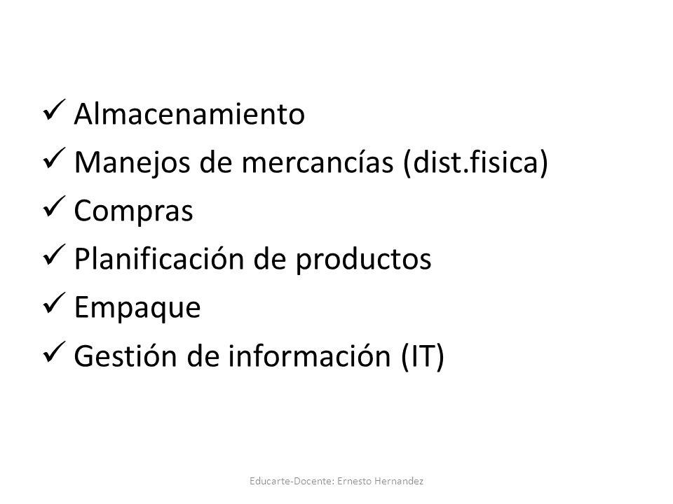 Almacenamiento Manejos de mercancías (dist.fisica) Compras Planificación de productos Empaque Gestión de información (IT) Educarte-Docente: Ernesto Hernandez