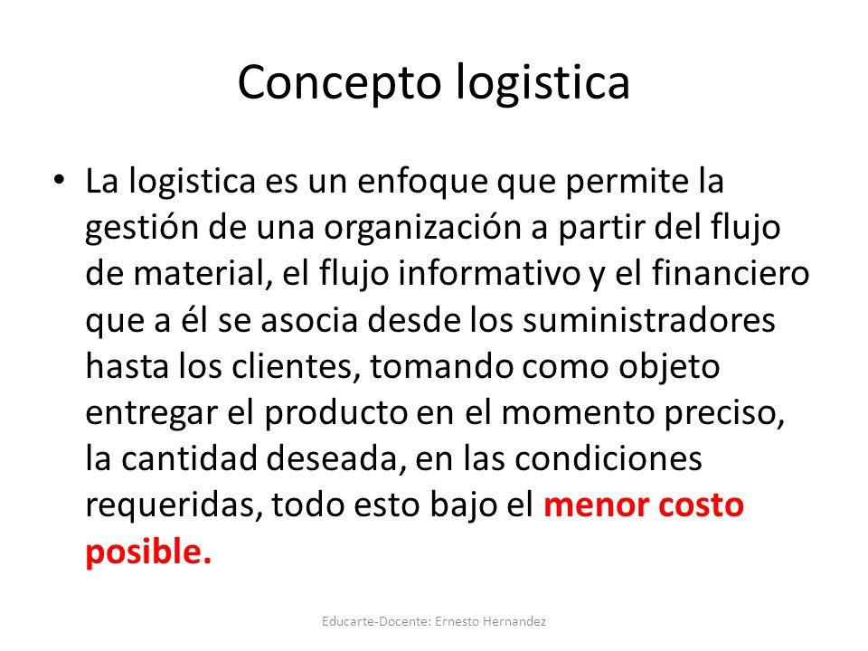 Concepto logistica La logistica es un enfoque que permite la gestión de una organización a partir del flujo de material, el flujo informativo y el financiero que a él se asocia desde los suministradores hasta los clientes, tomando como objeto entregar el producto en el momento preciso, la cantidad deseada, en las condiciones requeridas, todo esto bajo el menor costo posible.