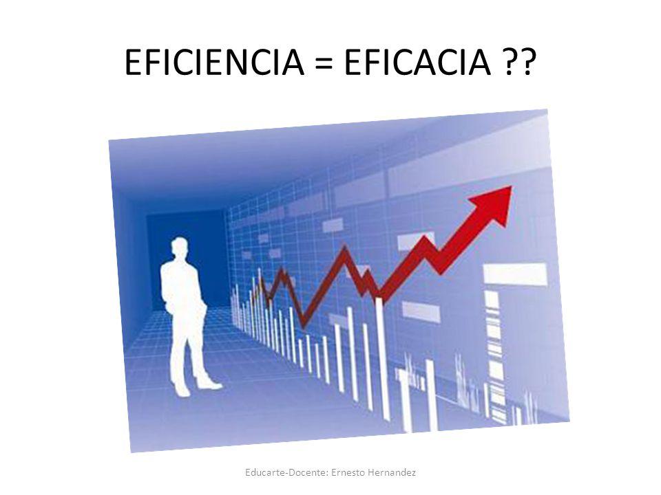 EFICACIA + EFICIENCIA = EFECTIVIDAD EFICIENCIA consiste en el logro de las metas con la menor cantidad de recursos.