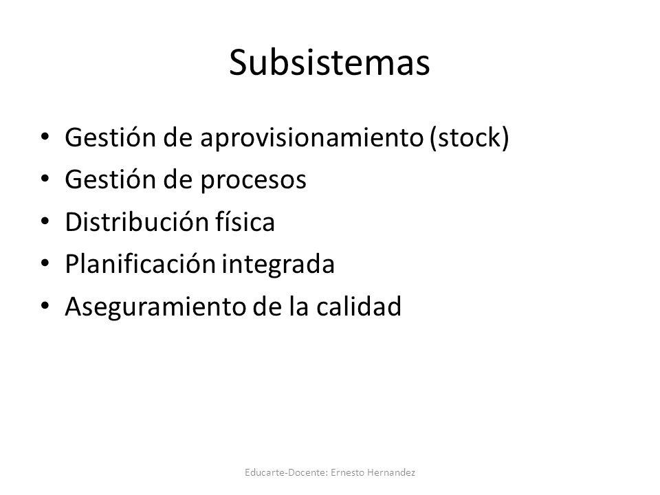 Subsistemas Gestión de aprovisionamiento (stock) Gestión de procesos Distribución física Planificación integrada Aseguramiento de la calidad Educarte-Docente: Ernesto Hernandez