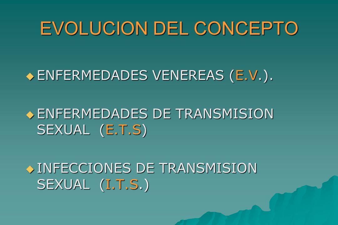 EVOLUCION DEL CONCEPTO  ENFERMEDADES VENEREAS (E.V.).