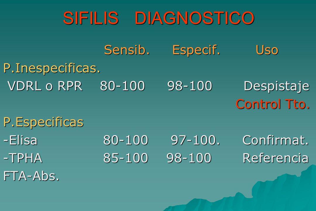 SIFILIS DIAGNOSTICO Sensib.Especif. Uso Sensib. Especif.
