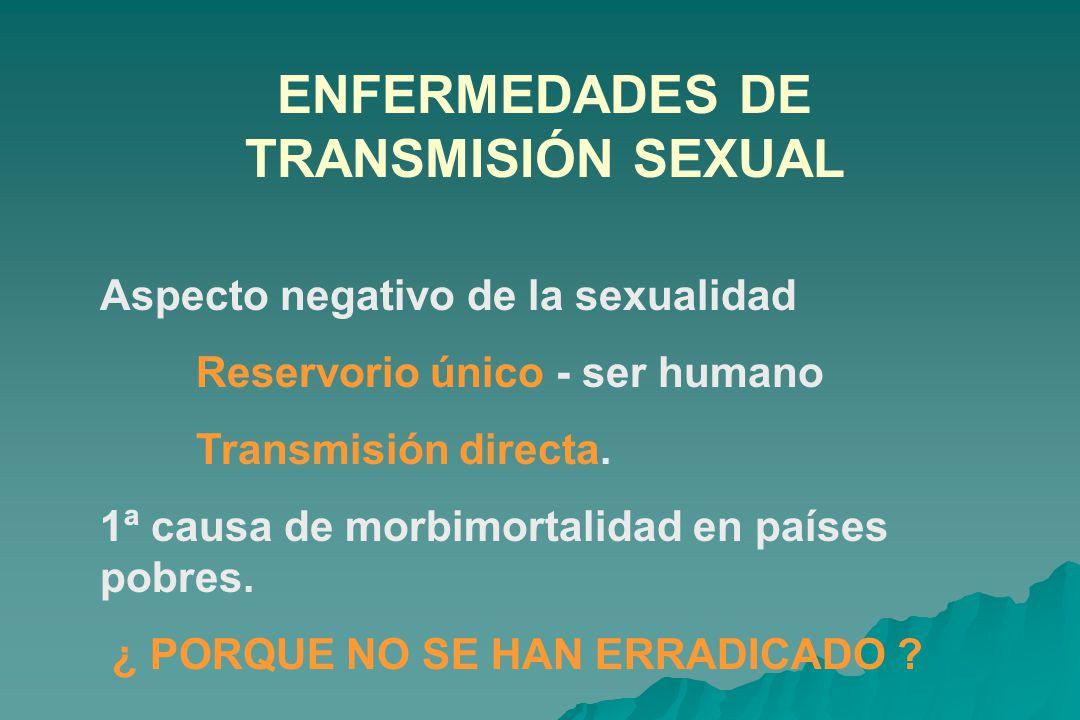 ENFERMEDADES DE TRANSMISIÓN SEXUAL Aspecto negativo de la sexualidad Reservorio único - ser humano Transmisión directa.