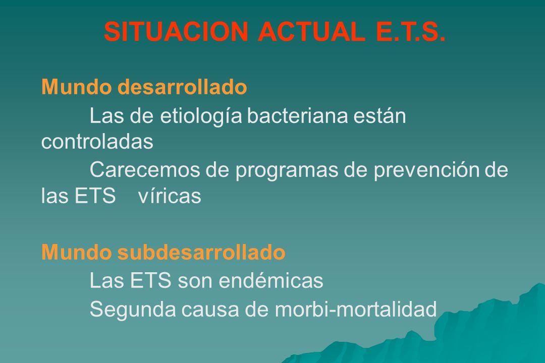 SITUACION ACTUAL E.T.S.