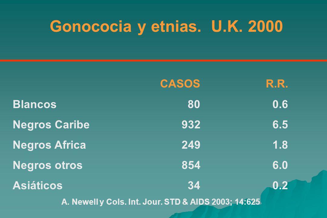 Gonococia y etnias.U.K. 2000 CASOSR.R.