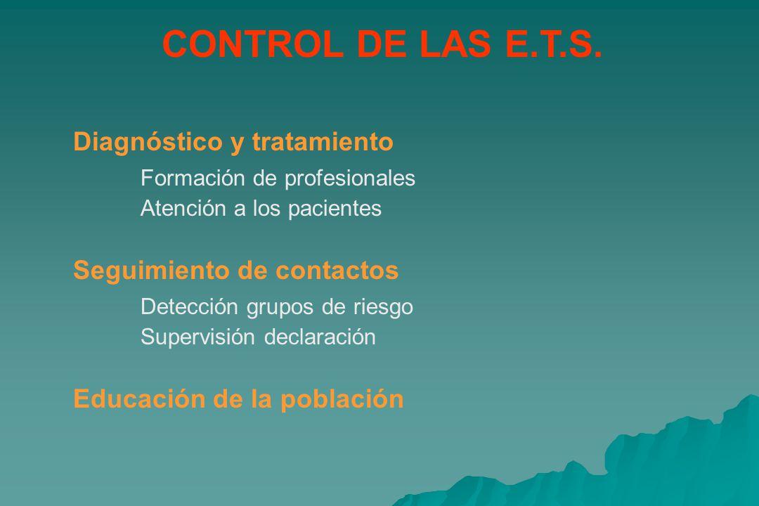 CONTROL DE LAS E.T.S.