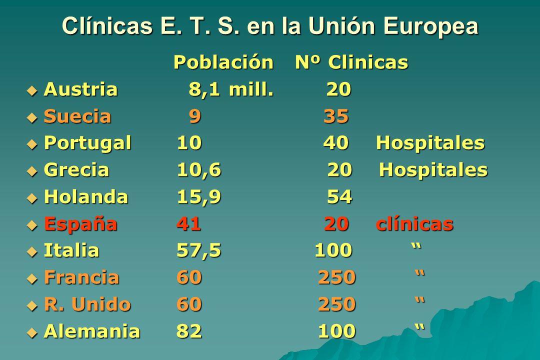 Clínicas E.T. S.