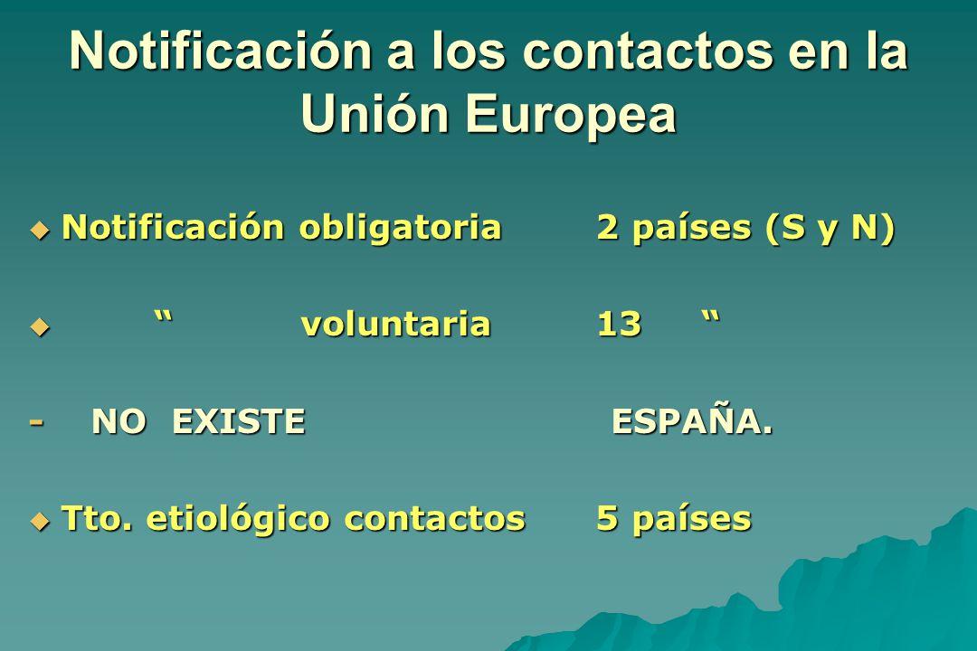 Notificación a los contactos en la Unión Europea  Notificación obligatoria 2 países (S y N)  voluntaria 13 - NO EXISTE ESPAÑA.