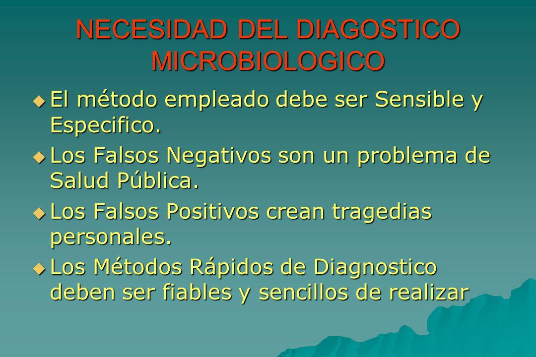 NECESIDAD DEL DIAGOSTICO MICROBIOLOGICO  El método empleado debe ser Sensible y Especifico.