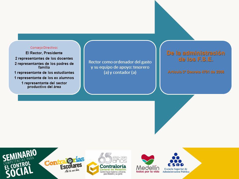 Consejo Directivo: El Rector, Presidente 2 representantes de los docentes 2 representantes de los padres de familia 1 representante de los estudiantes