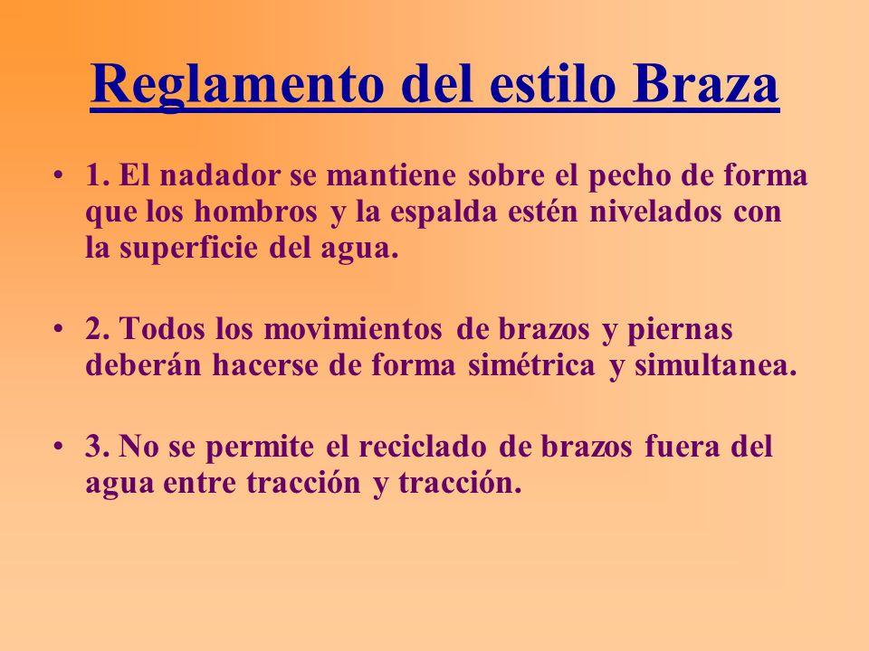 Reglamento del estilo Braza 1.