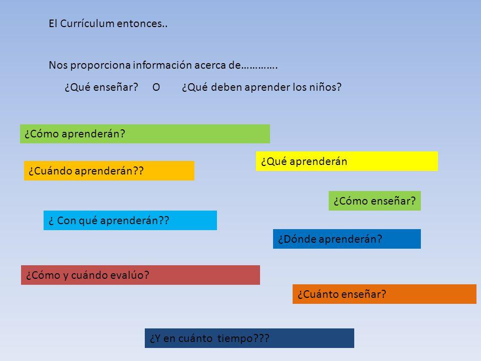 El Currículum entonces.. Nos proporciona información acerca de…………. ¿Qué enseñar? O ¿Qué deben aprender los niños? ¿Cómo aprenderán? ¿Cuándo aprenderá