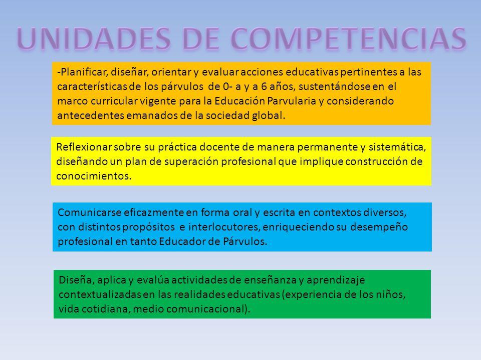 -Planificar, diseñar, orientar y evaluar acciones educativas pertinentes a las características de los párvulos de 0- a y a 6 años, sustentándose en el