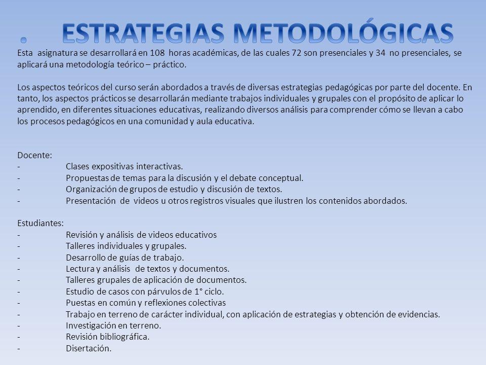 Esta asignatura se desarrollará en 108 horas académicas, de las cuales 72 son presenciales y 34 no presenciales, se aplicará una metodología teórico –