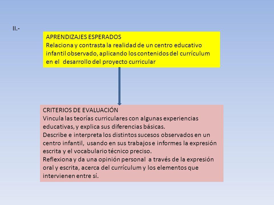APRENDIZAJES ESPERADOS Relaciona y contrasta la realidad de un centro educativo infantil observado, aplicando los contenidos del currículum en el desa