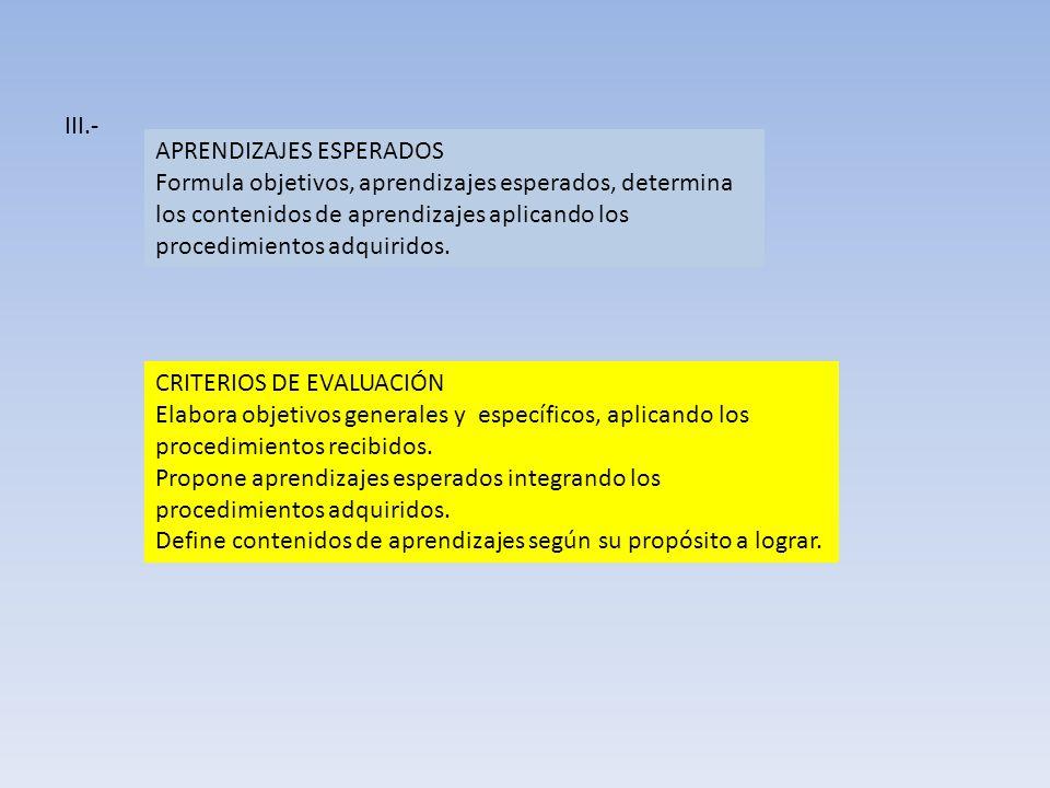APRENDIZAJES ESPERADOS Formula objetivos, aprendizajes esperados, determina los contenidos de aprendizajes aplicando los procedimientos adquiridos. CR