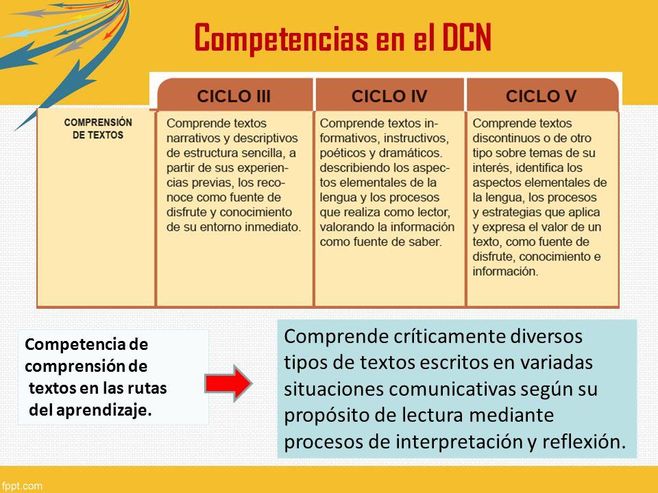 Competencias en el DCN Comprende críticamente diversos tipos de textos escritos en variadas situaciones comunicativas según su propósito de lectura me