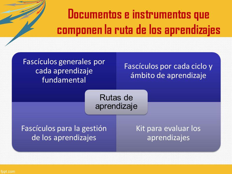 Documentos e instrumentos que componen la ruta de los aprendizajes Fascículos generales por cada aprendizaje fundamental Fascículos por cada ciclo y á