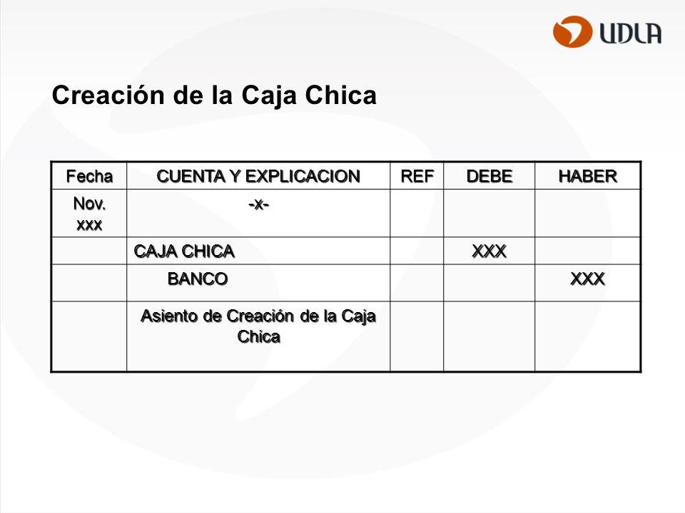 Creación de la Caja Chica Fecha CUENTA Y EXPLICACION REFDEBEHABER Nov.