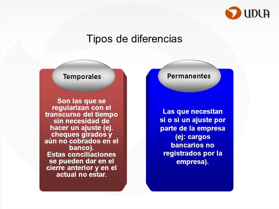 Tipos de diferencias Temporales Permanentes Son las que se regularizan con el transcurso del tiempo sin necesidad de hacer un ajuste (ej.