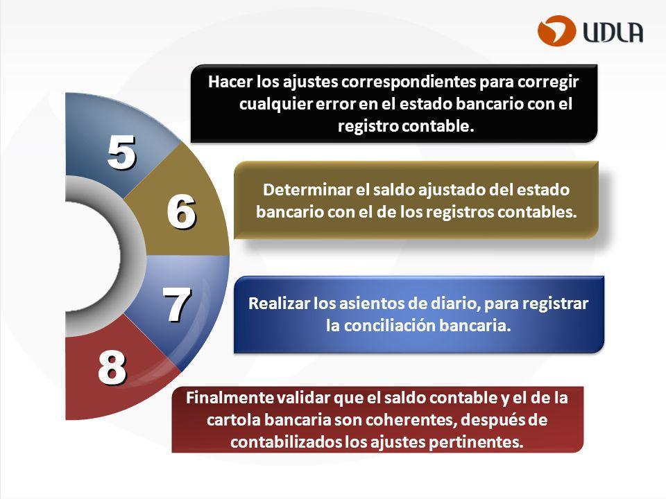 5 5 8 8 6 6 7 7 Hacer los ajustes correspondientes para corregir cualquier error en el estado bancario con el registro contable.