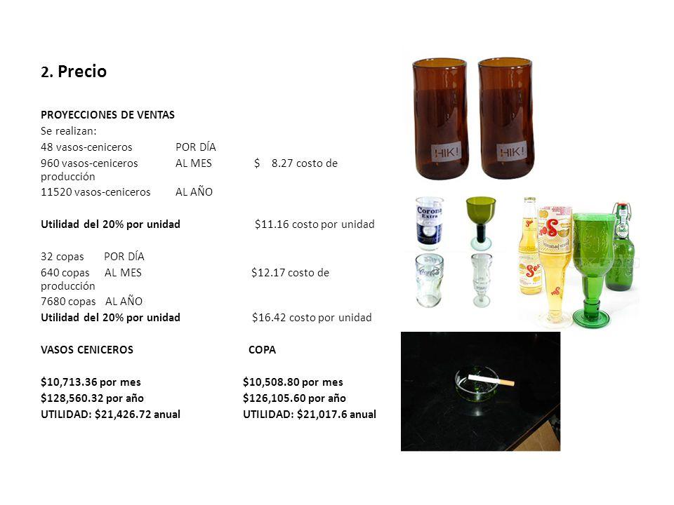 2. Precio PROYECCIONES DE VENTAS Se realizan: 48 vasos-ceniceros POR DÍA 960 vasos-ceniceros AL MES $ 8.27 costo de producción 11520 vasos-ceniceros A