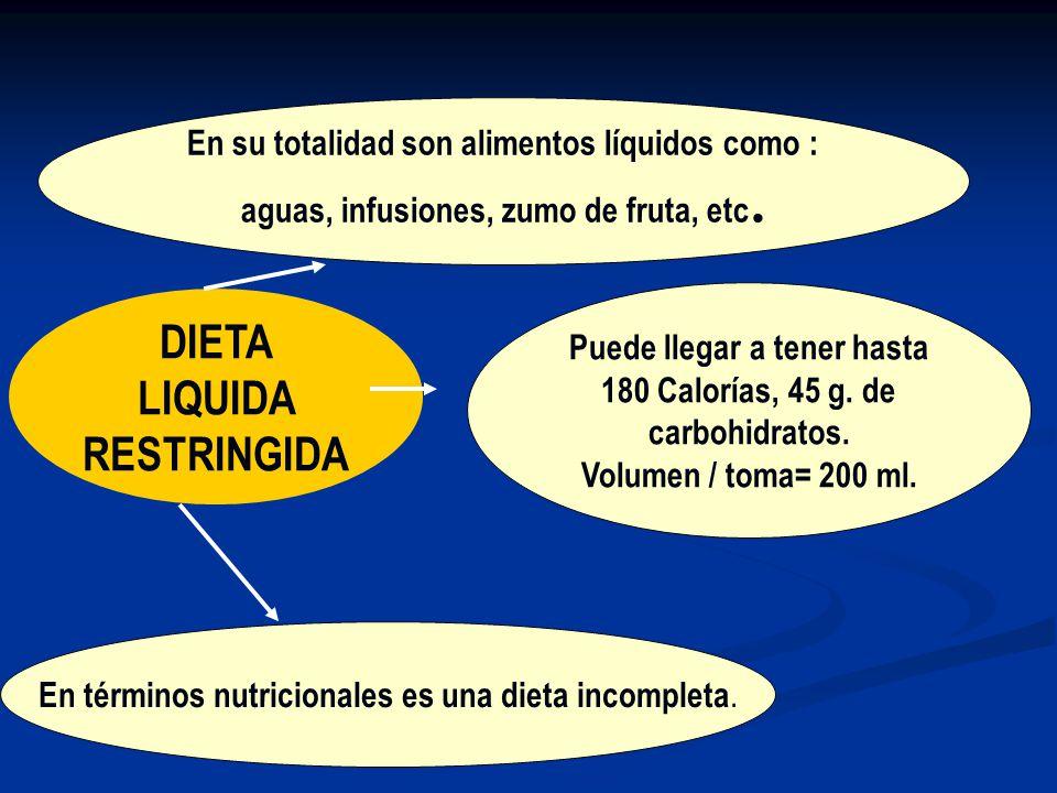 DIETA LIQUIDA RESTRINGIDA En su totalidad son alimentos líquidos como : aguas, infusiones, zumo de fruta, etc.