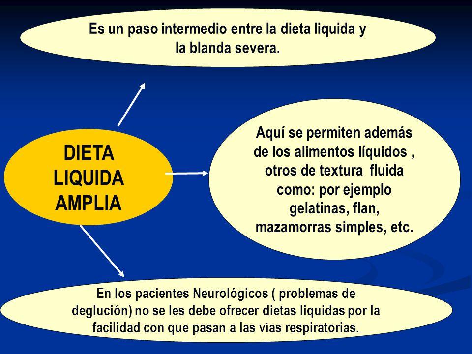 DIETA LIQUIDA AMPLIA Es un paso intermedio entre la dieta liquida y la blanda severa.