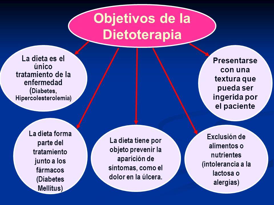 Objetivos de la Dietoterapia La dieta es el único tratamiento de la enfermedad ( Diabetes, Hipercolesterolemia) La dieta forma parte del tratamiento junto a los fármacos (Diabetes Mellitus) Presentarse con una textura que pueda ser ingerida por el paciente La dieta tiene por objeto prevenir la aparición de síntomas, como el dolor en la úlcera.