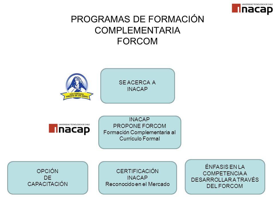 PROGRAMAS DE FORMACIÓN COMPLEMENTARIA FORCOM SE ACERCA A INACAP PROPONE FORCOM Formación Complementaria al Currículo Formal ÉNFASIS EN LA COMPETENCIA