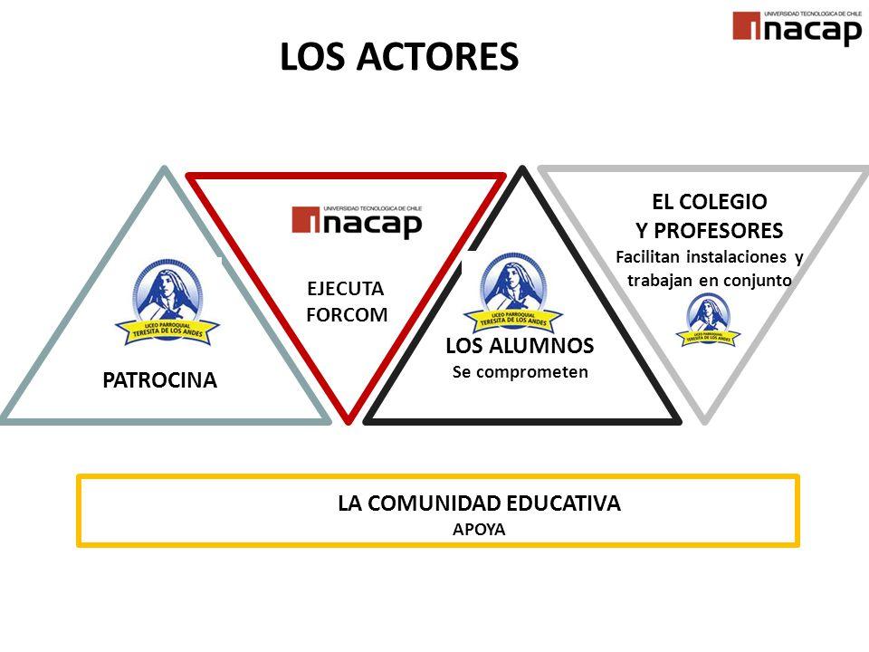EJECUTA FORCOM EL COLEGIO Y PROFESORES Facilitan instalaciones y trabajan en conjunto LOS ALUMNOS Se comprometen LOS ACTORES LA COMUNIDAD EDUCATIVA AP