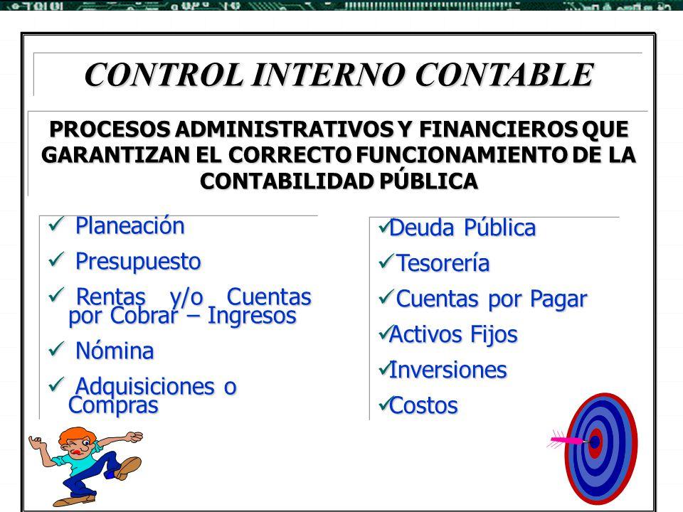 CONTROL INTERNO CONTABLE Planeación Planeación Presupuesto Presupuesto Rentas y/o Cuentas por Cobrar – Ingresos Rentas y/o Cuentas por Cobrar – Ingres