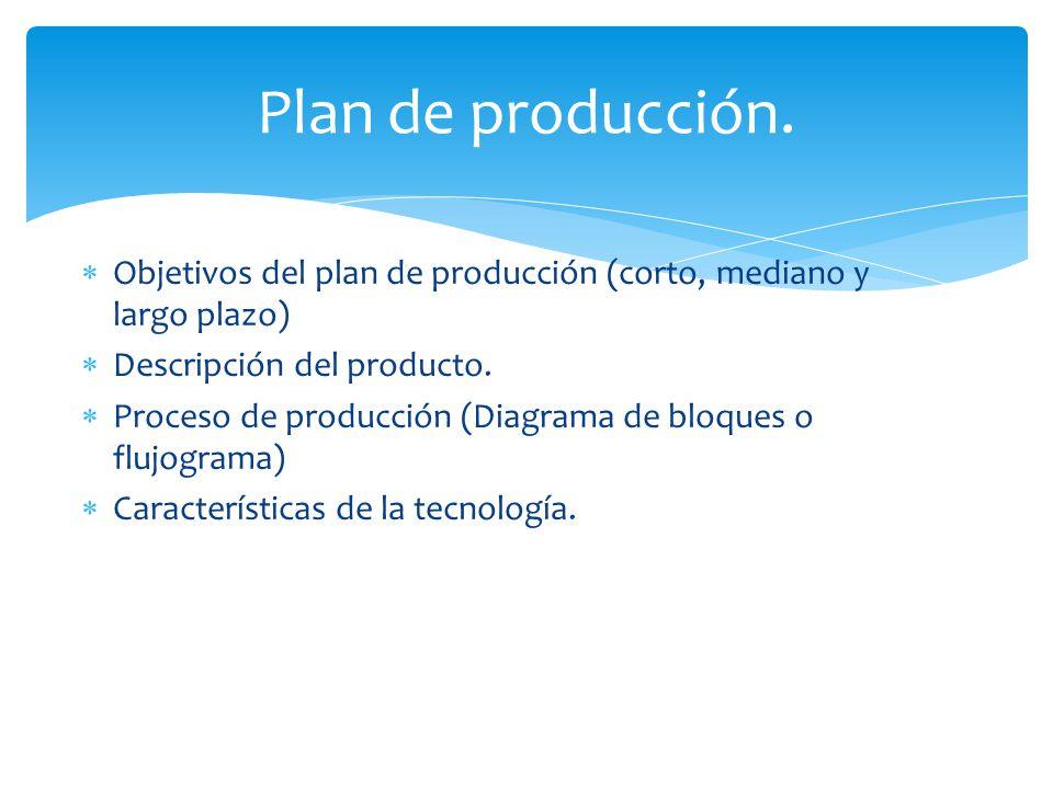  Objetivos del plan de producción (corto, mediano y largo plazo)  Descripción del producto.  Proceso de producción (Diagrama de bloques o flujogram