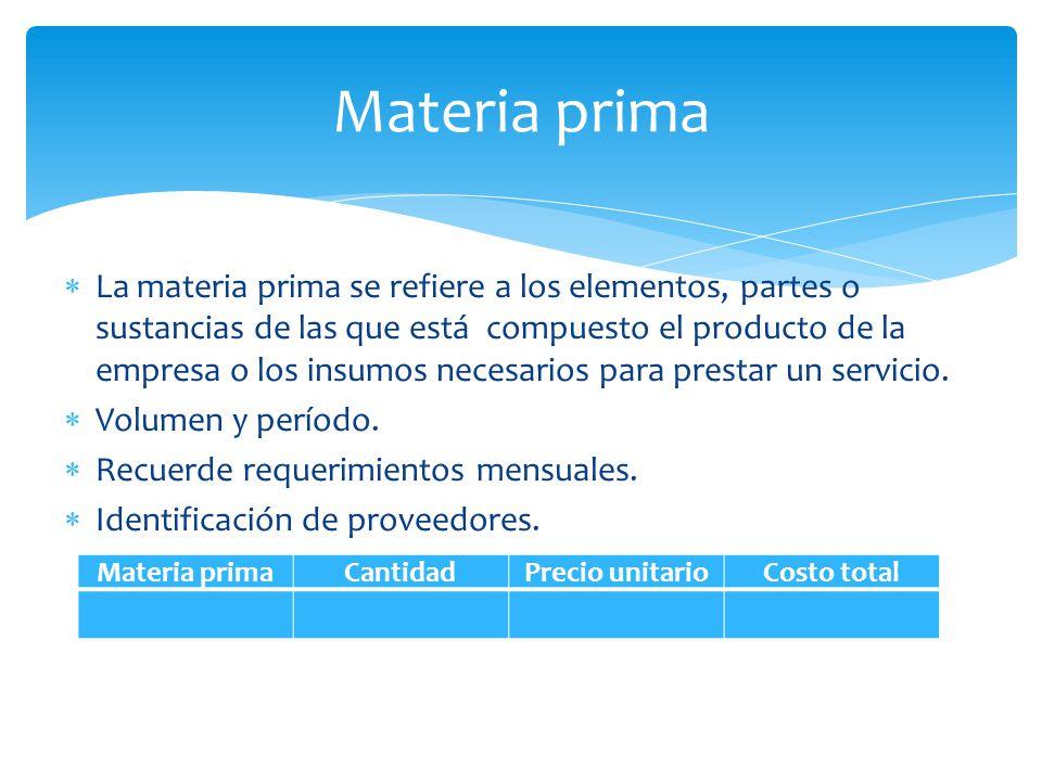  La materia prima se refiere a los elementos, partes o sustancias de las que está compuesto el producto de la empresa o los insumos necesarios para p
