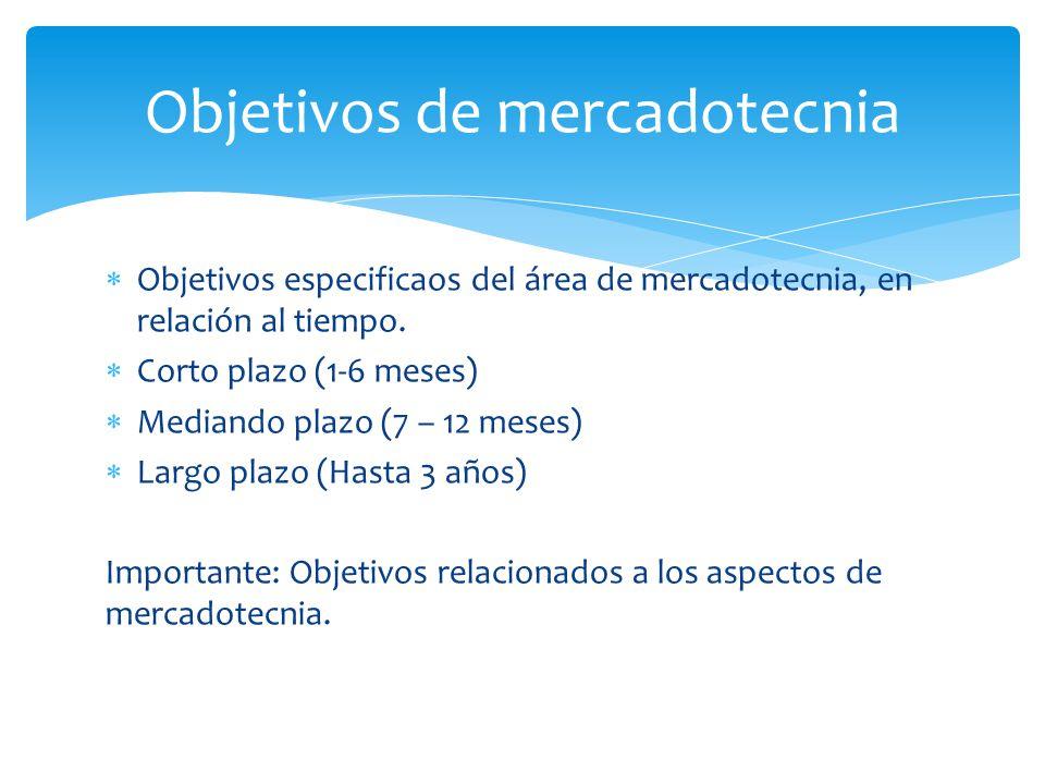  Objetivos especificaos del área de mercadotecnia, en relación al tiempo.  Corto plazo (1-6 meses)  Mediando plazo (7 – 12 meses)  Largo plazo (Ha