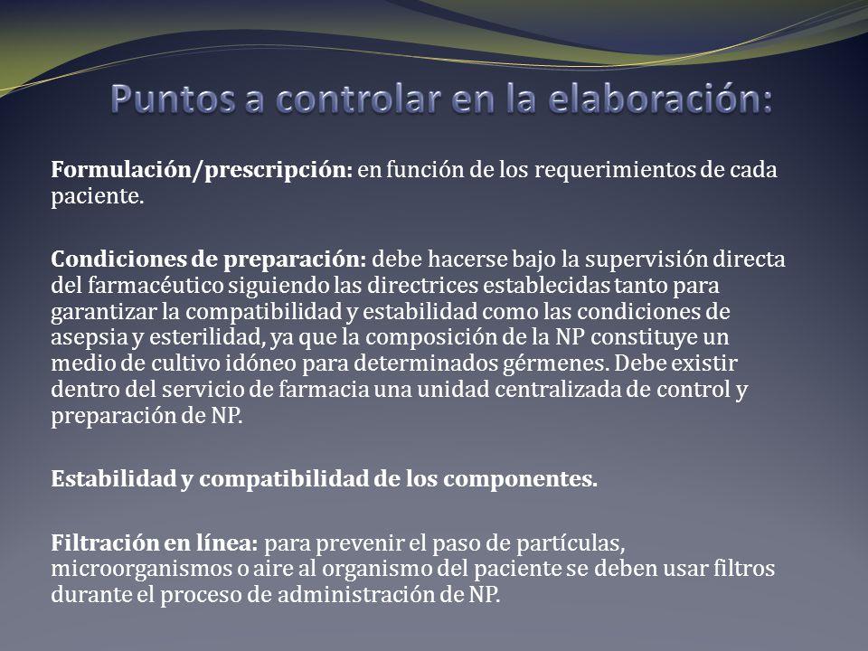 Formulación/prescripción: en función de los requerimientos de cada paciente. Condiciones de preparación: debe hacerse bajo la supervisión directa del