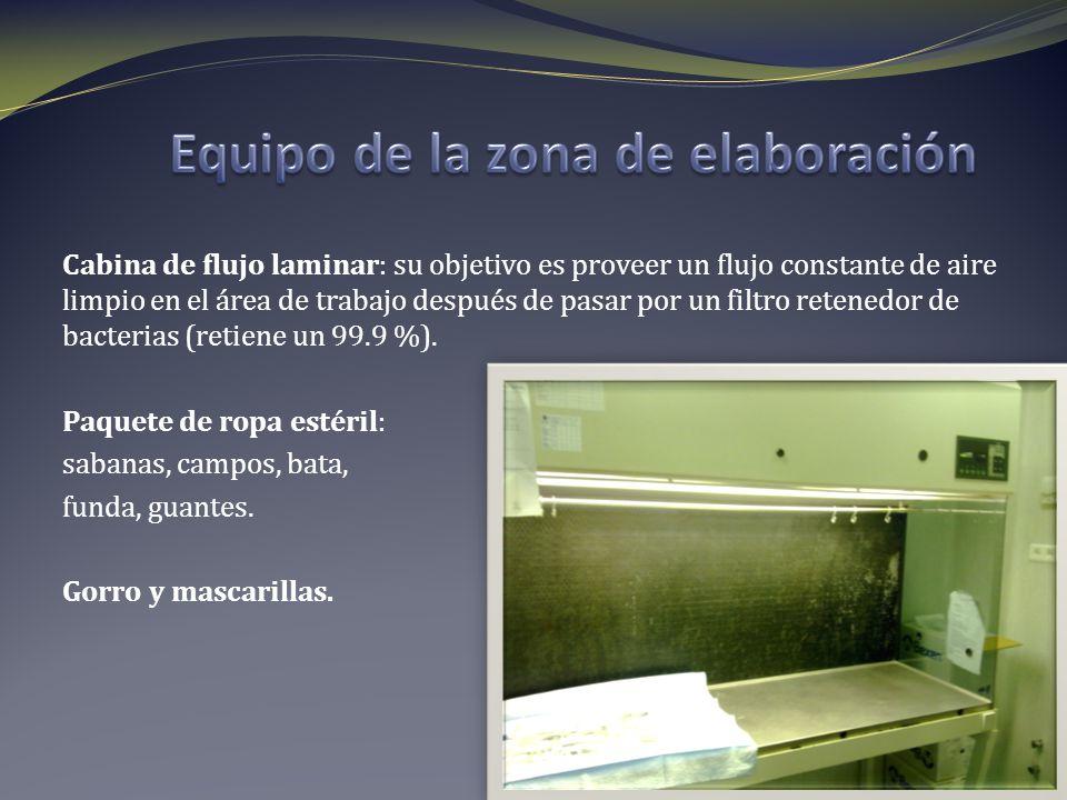 Cabina de flujo laminar: su objetivo es proveer un flujo constante de aire limpio en el área de trabajo después de pasar por un filtro retenedor de bacterias (retiene un 99.9 %).