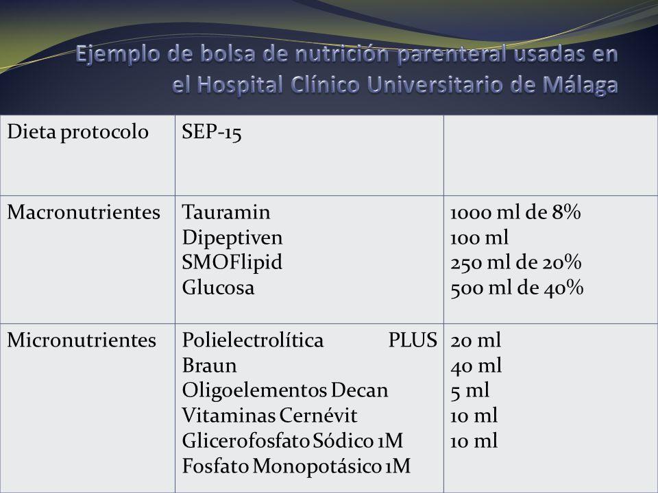 Dieta protocoloSEP-15 MacronutrientesTauramin Dipeptiven SMOFlipid Glucosa 1000 ml de 8% 100 ml 250 ml de 20% 500 ml de 40% MicronutrientesPolielectro